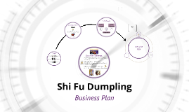 Copy of Business Plan: Shi Fu Dumpling