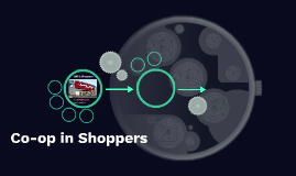 Co-op in Shoppers