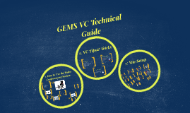 Copy of GEMS Video conference guide
