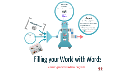 Filling your World with Words - Voc. Workshop
