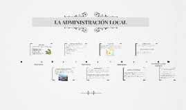 Copy of LA ADMINISTRACIÓN LOCAL