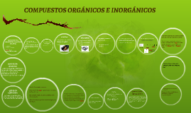 Compuestos organicos e inorganicos by cinthya carrasquilla on prezi urtaz Choice Image