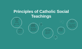 Principles of Catholic Social Teachings