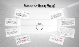 Copy of Modelo de Hax y Majluf