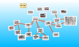 Copy of Präsentation als 5. Prüfungsfach