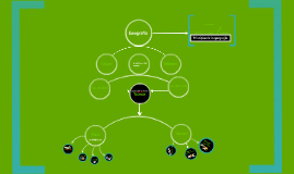 Copy of Conceptos y ramas de la Geografia
