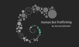 Copy of Human Trafficking: