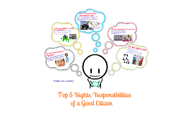 Rights and Responsibilities of a Good Citizen