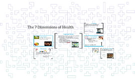 The 7 Dimensions of Health