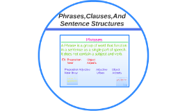 Phrases,Clauses,And Sentence Structures