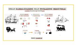 Dalla globalizzazione alla rivoluzione industriale