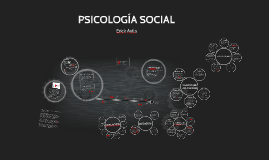 Copy of PSICOLOGIA SOCIAL