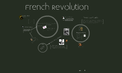 French Revoultion