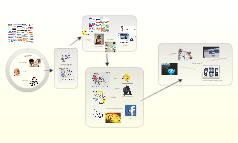 Internet addiction with Facebook