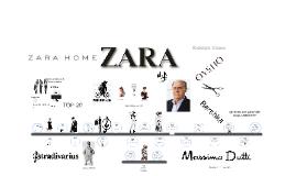 Top 20 - ZARA