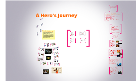 Copy of The Heroes Journey
