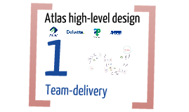 ADM - high-level design