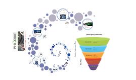 Phi Drive - Innovative StartUp distribution