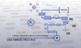 Copy of UNIDAD 4 ARQUITECTURA DE COMPUTADORAS