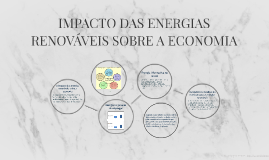 IMPACTO DAS ENERGIAS RENOVÁVEIS SOBRE A ECONOMIA