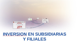 Copy of INVERSION EN SUBSIDIARIAS Y FILIALES