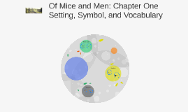 Of Mice and Men: Chapter One Setting