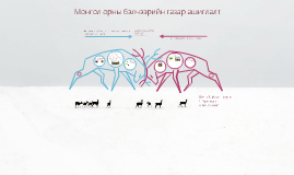 Copy of Copy of Монгол орны бэлчээрийн газар ашиглалт