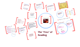 Copy of Reading Comprehension Processes vs. Products