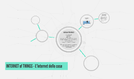 INTERNET of THINGS - L'internet delle cose