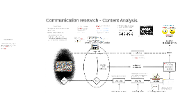 Communication research - Content Analysis