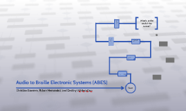 Audio to Braille Electronic Systems (ABES)