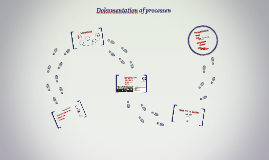 Copy of Dokumentation af processen