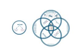 Estado y Biología: las bases de la antropología para el mercadeo