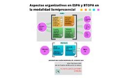 Aspectos organizativos en ESPA y BTOPA en la modalidad Semip
