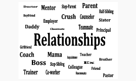 Young Adult Literature and Complexity in Relationships