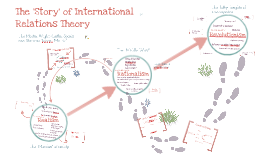 The 'Story' of IR Theory