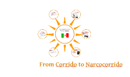 """The Evolution of The Mexican """"Corrido"""""""