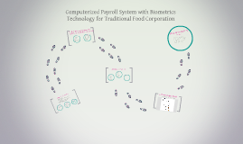 online payroll system using biometrics Payroll, and profile management for a large number of employees in  of web  based biometric sdk with workforce management system.