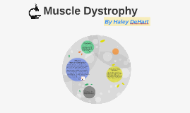 Muscle Distrophy