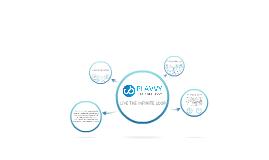 Copy of PLAVVY PLATFORM
