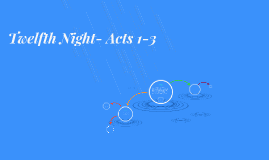 Twelfth Night- Acts 1-3
