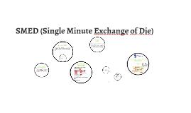 Copy of SMED (Single Minute Exchange of Die)