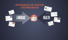 Language and Health - Culture shock