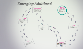 Emerging Adulthood