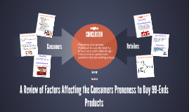 A Review of Factors Affecting the Consumers Proneness to Buy