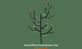 Visual Effects Evolutionary Tree