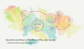 Education and Power in The Prime of Miss Jean Brodie