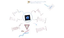 Copy of Habilidades de pensamiento en las competencias comunicativas