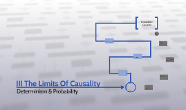 III The Limits Of Causality