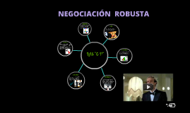 Copy of LAS 6 P'S DE LA NEGOCIACIÓN  ROBUSTA
